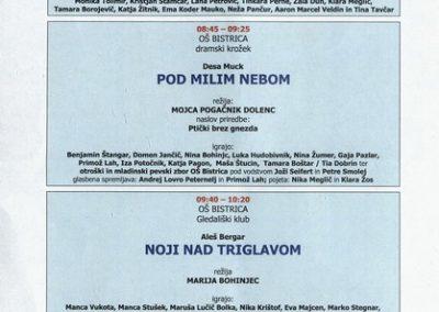 JSKD 2014 Območni pregled otroške gledališke ustvarjalnosti sezona 2013 2014 vabilo 3b