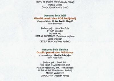JSKD 2014 Spomladanski koncert Območno srečanje otroških in mladinskih pevskih zborov vabilo 3b